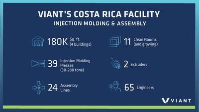 Viant's Costa Rica Facility