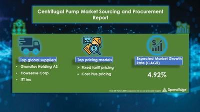 Centrifugal Pump Market Procurement Research Report