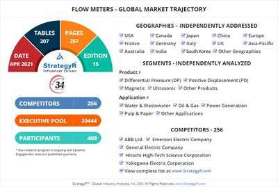 Robust Growth for Flow Meters