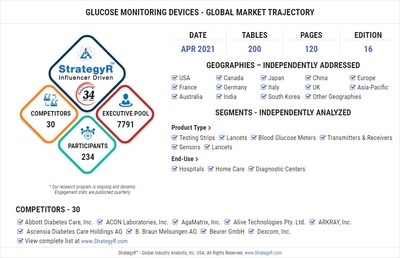 Glucose Monitoring Devices