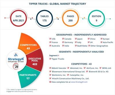 Global Market for Tipper Trucks