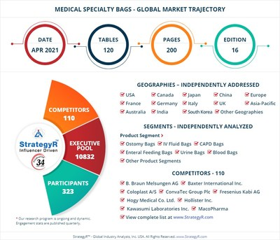 Medical Specialty Bags