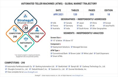 Automated Teller Machines (ATMs)