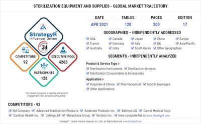Global Sterilization Equipment and Supplies Market