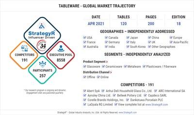 Global Tableware Market