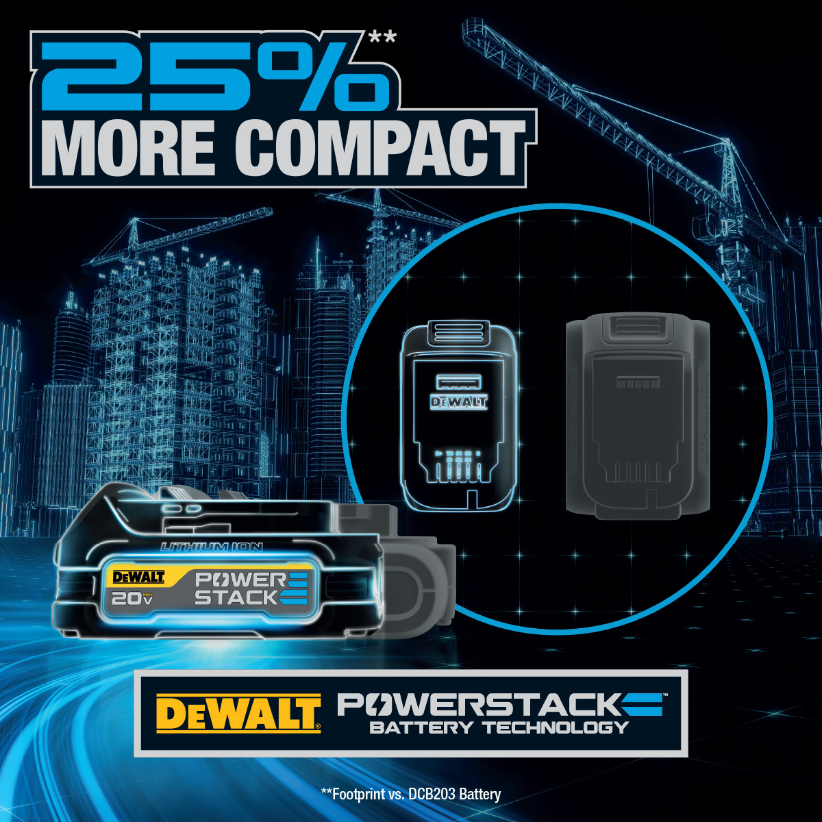 25% More Compact**
