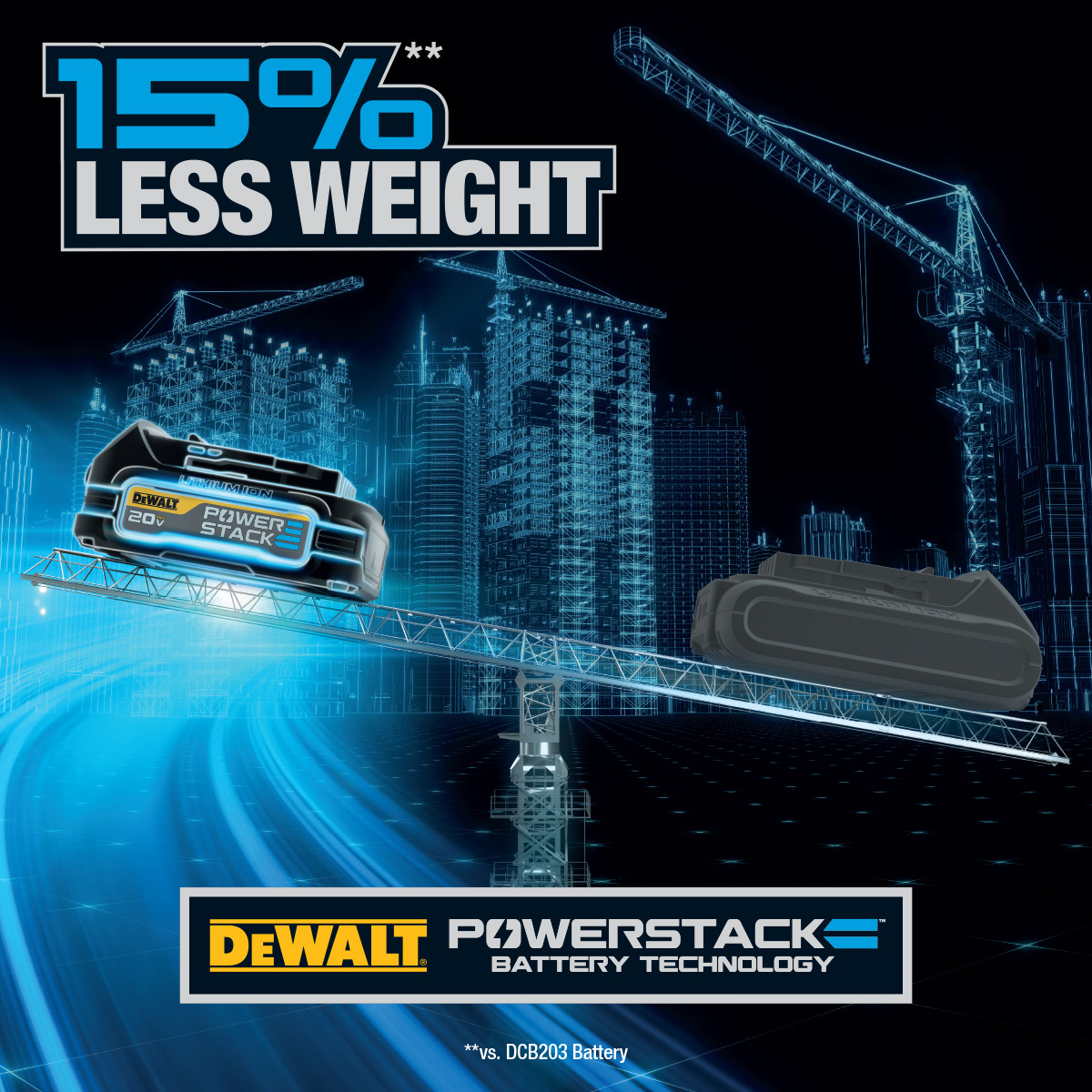 15% Less Weight**