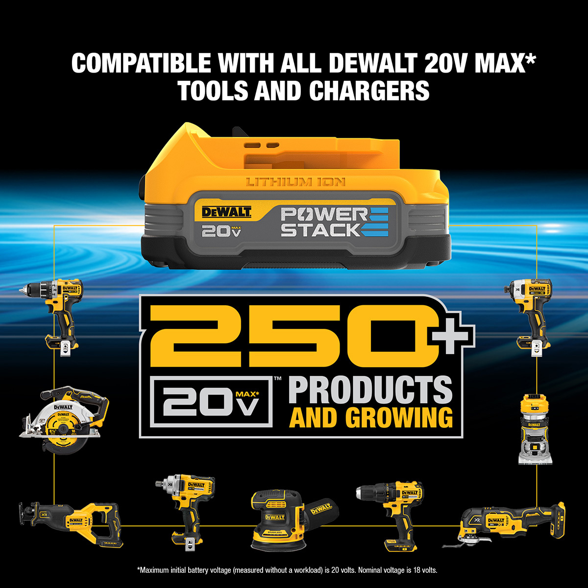 Compatible with all DEWALT 20V MAX* Tools and Chargers