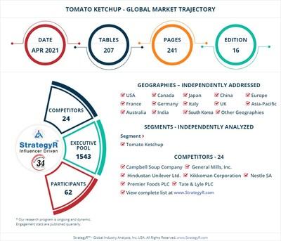 World Tomato Ketchup Market
