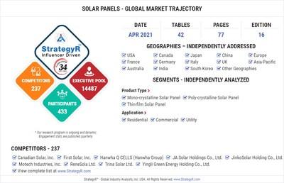Global Market for Solar Panels