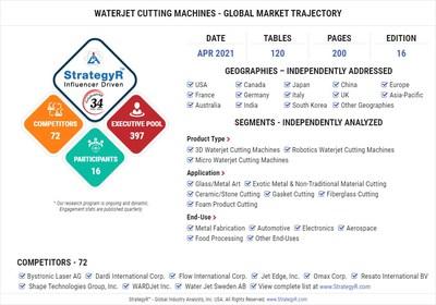 Global Waterjet Cutting Machines Market