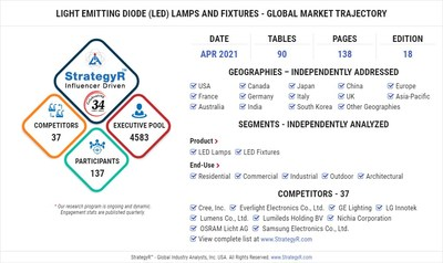 Global Light Emitting Diode (LED) Lamps and Fixtures Market